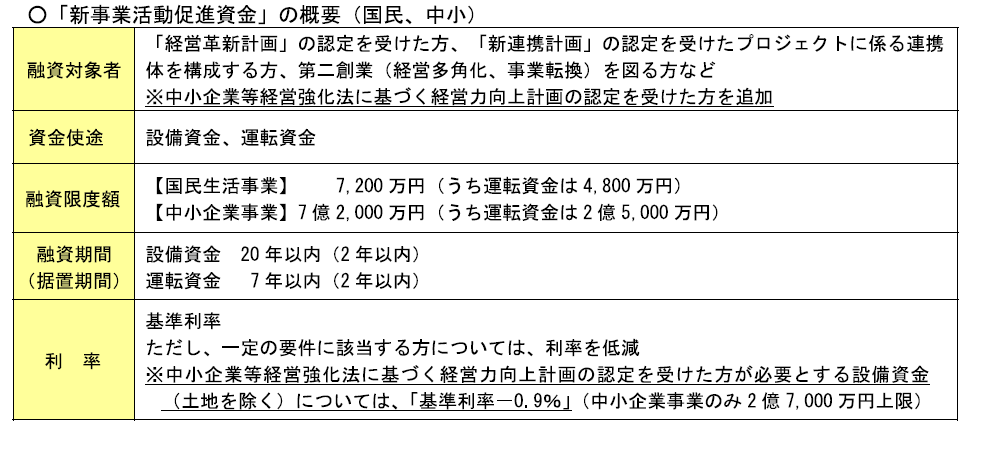 161030-%e6%94%bf%e7%ad%96%e9%87%91%e8%9e%8d%e5%85%ac%e5%ba%ab0%ef%bc%92