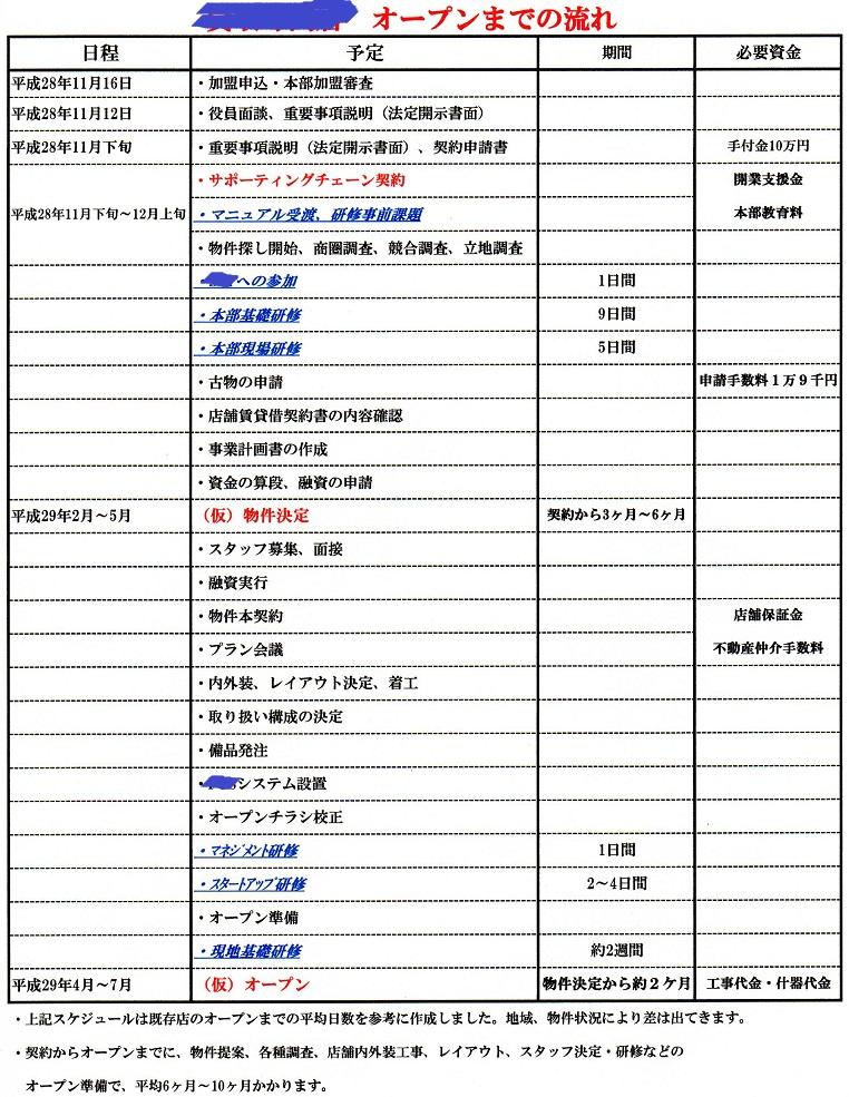 furantyaizusu-sukejyu-ru161105