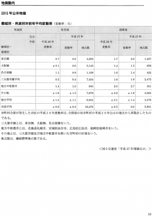 済 資料H18年1月005