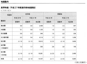 済 資料H18年1月006